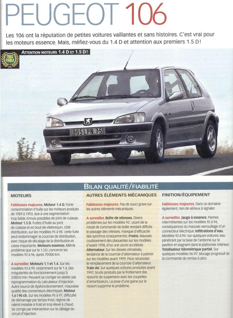 http://fredbarteam.free.fr/Etudes/Peugeot_106a.jpg