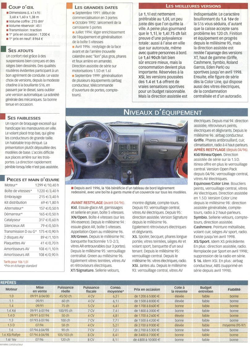 http://fredbarteam.free.fr/Etudes/Peugeot_106b.jpg