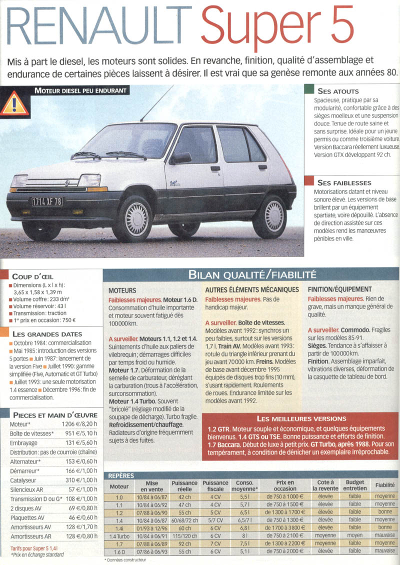Renault super 5 - Página 5